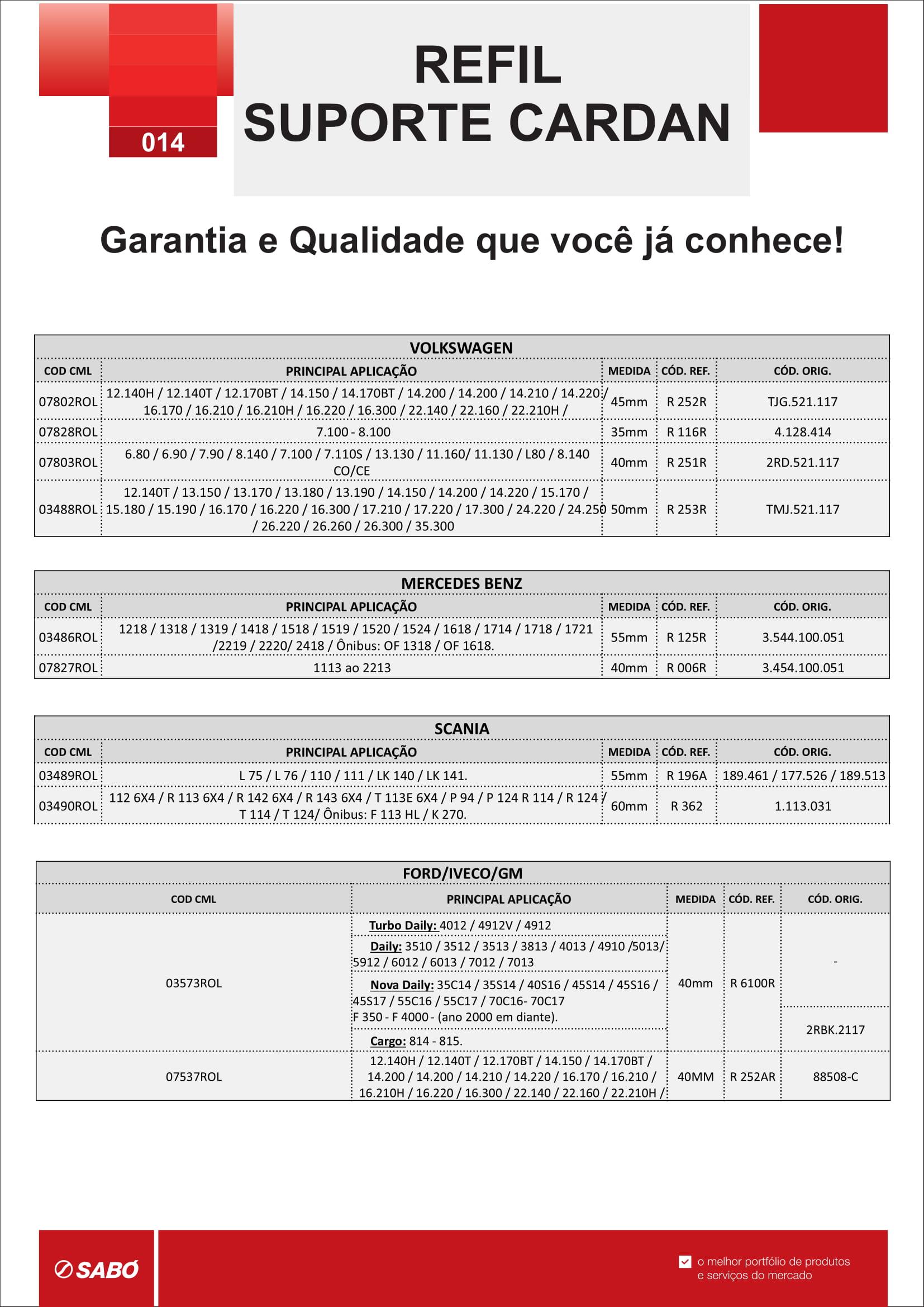 Inf. 014 - Refil Rolamento Cardan