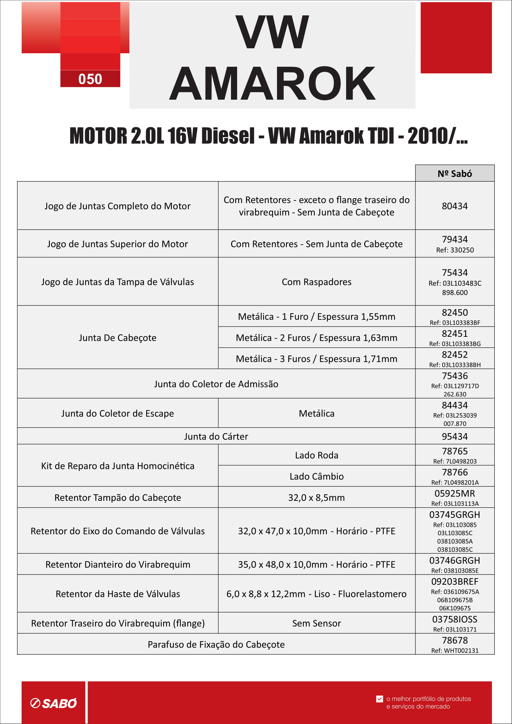 Inf. 050 - VW Amarok