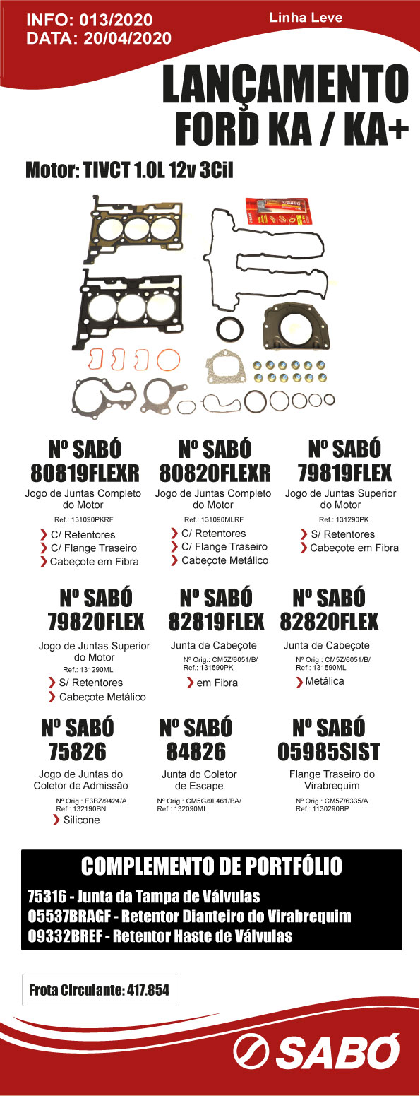 013 | Lançamento Ford Ka / Ka+