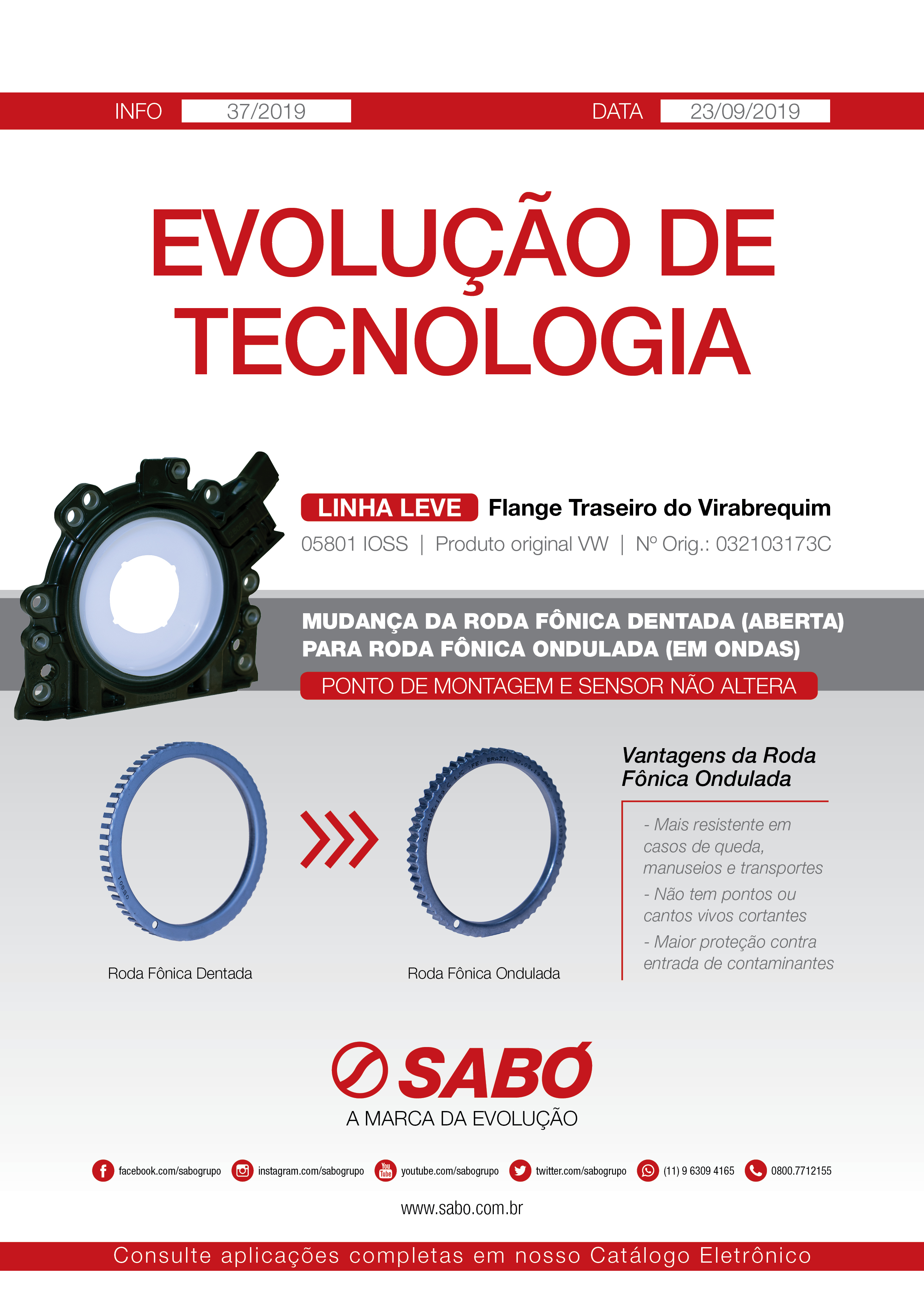 037 | Evolução de tecnologia