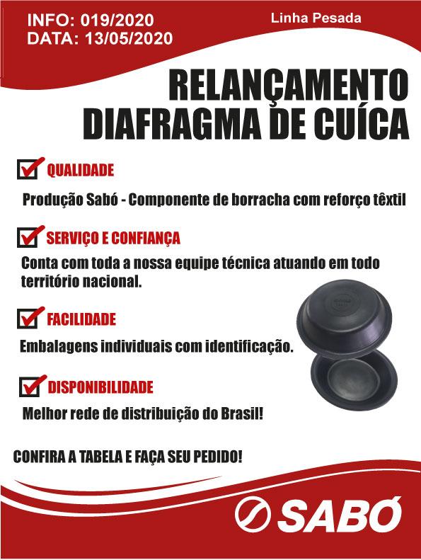 Info-019-Diafragmas