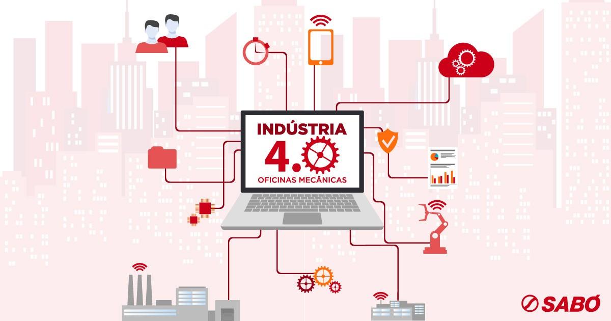 Saiba o que é e como a Indústria 4.0 impacta as atividades no setor automotivo